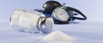 Соль и здоровье человека